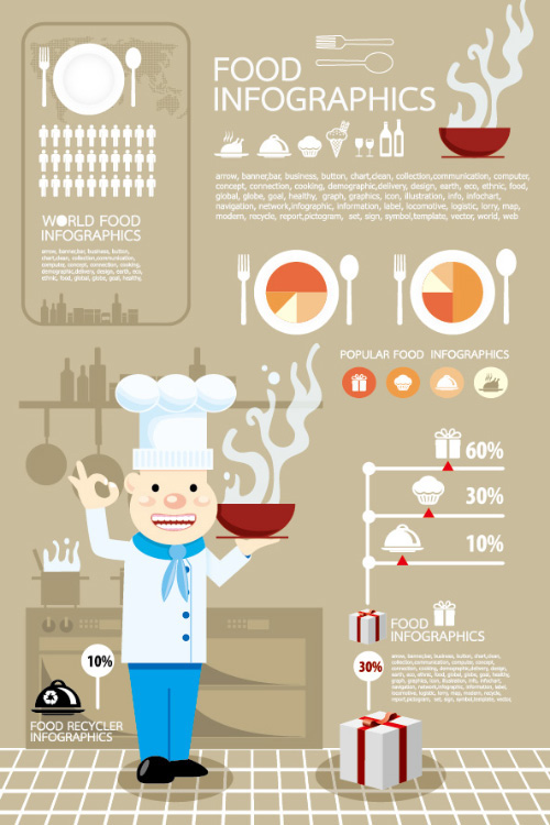 EPS Vector Download for Food Infographic