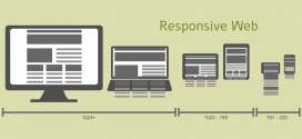 Lessons You Need to Learn From Responsive Web
