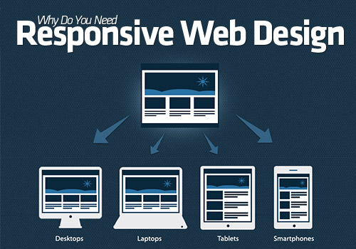 why_responsive_web_design