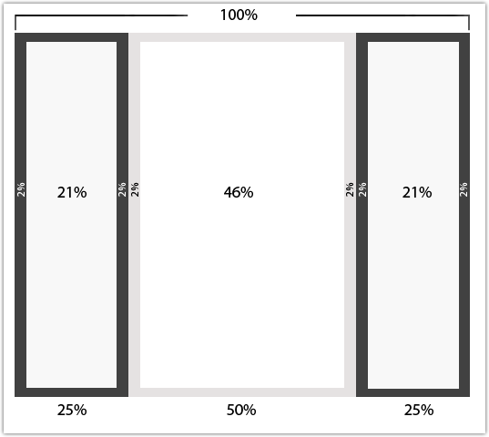 A handy guide on creating a 3 column fluid layout using for Html table th width percent